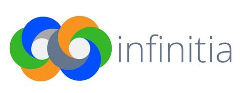 Infinitia